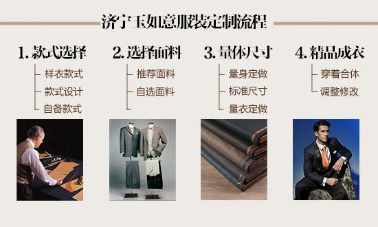 服装装定制流程