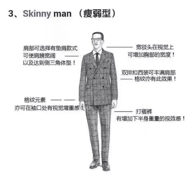 瘦弱型男人西服定制要点