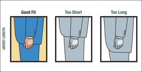 合身西服上衣衣长标准图示