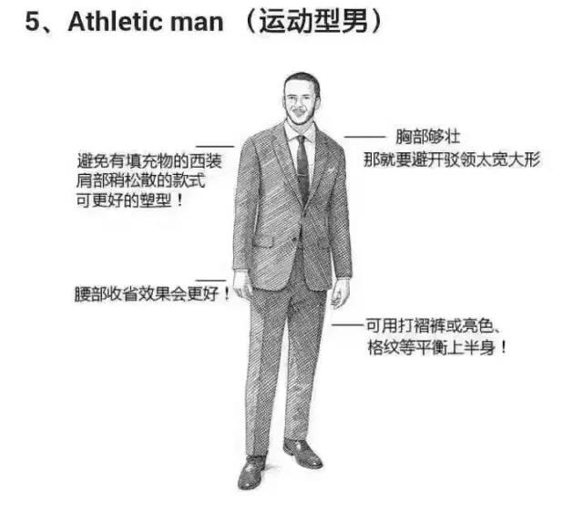 运动型男人西服定制要点